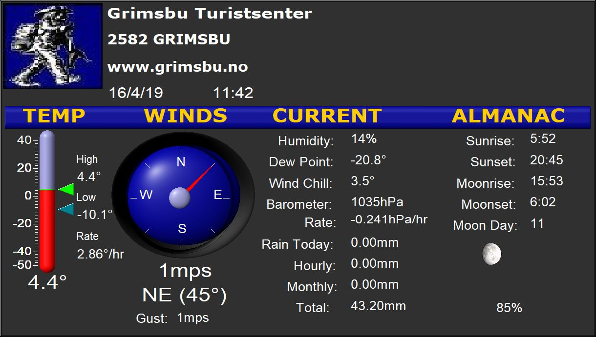 Værstasjon på Grimsbu Turistsenter.